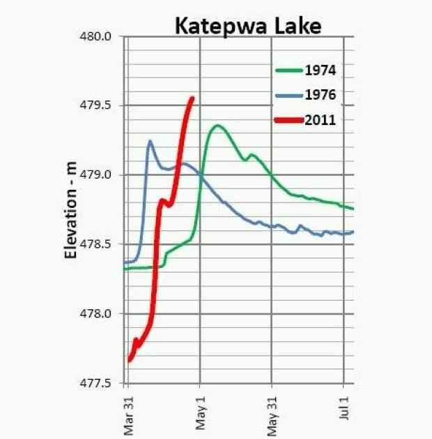 fi-katepwa