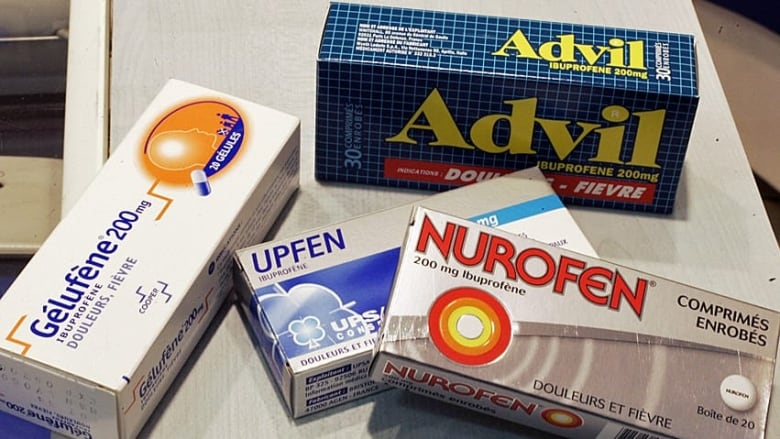 is ibuprofen an anti inflammatory medication