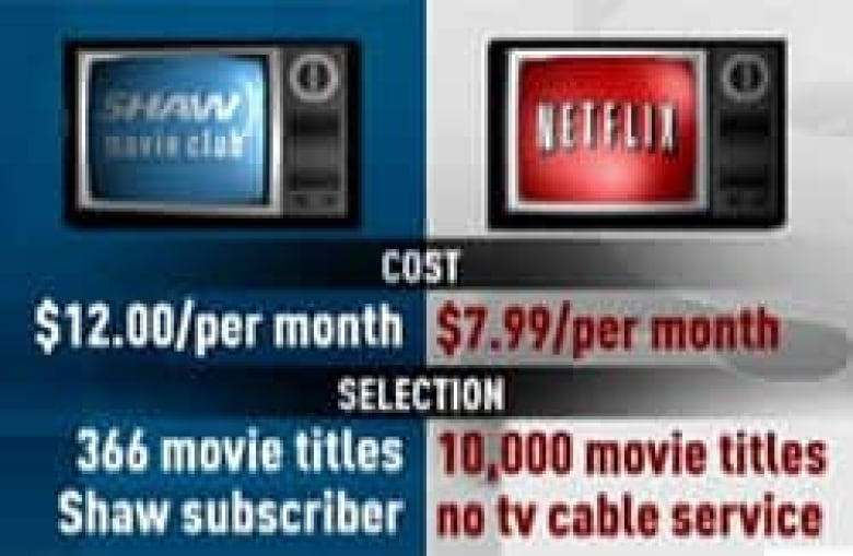 Shaw offers Netflix-like movie service | CBC News