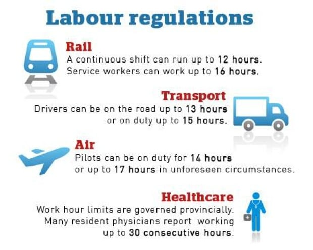 labour-regulations-460
