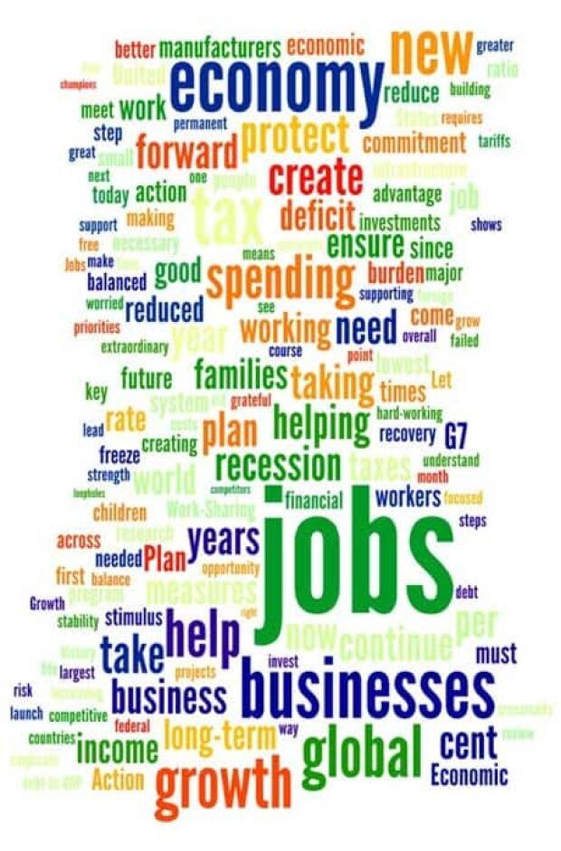 budget2010-wordle