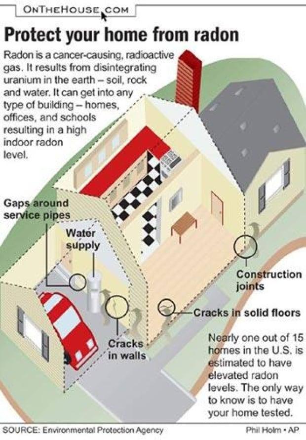 radon2-350