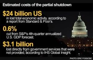 us shutdown