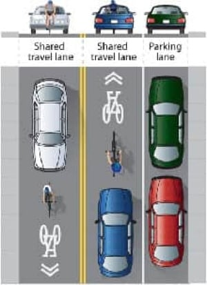 sk-narrow-bike-lane090728