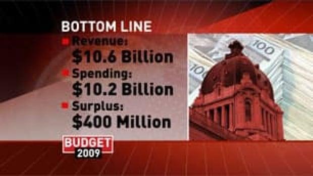 sk-budget(1)090318