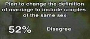 52_percent