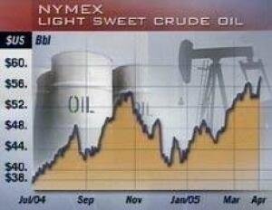 oil_price050404