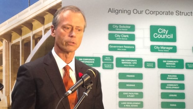city manager Murray Totland announced the city is making a series of changes to its operations structure.