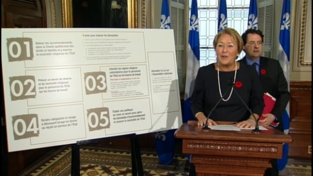 Premier Pauline Marois and Minister Bernard Drainville introduced Quebec's secular charter in Sept.