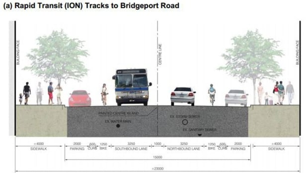 The Region and the City of Waterloo are collaborating to make a strip of King Street running from Erb street to University Avenue more pedestrian-friendly.