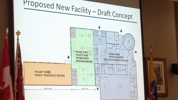 Thunder Bay youth centre plans