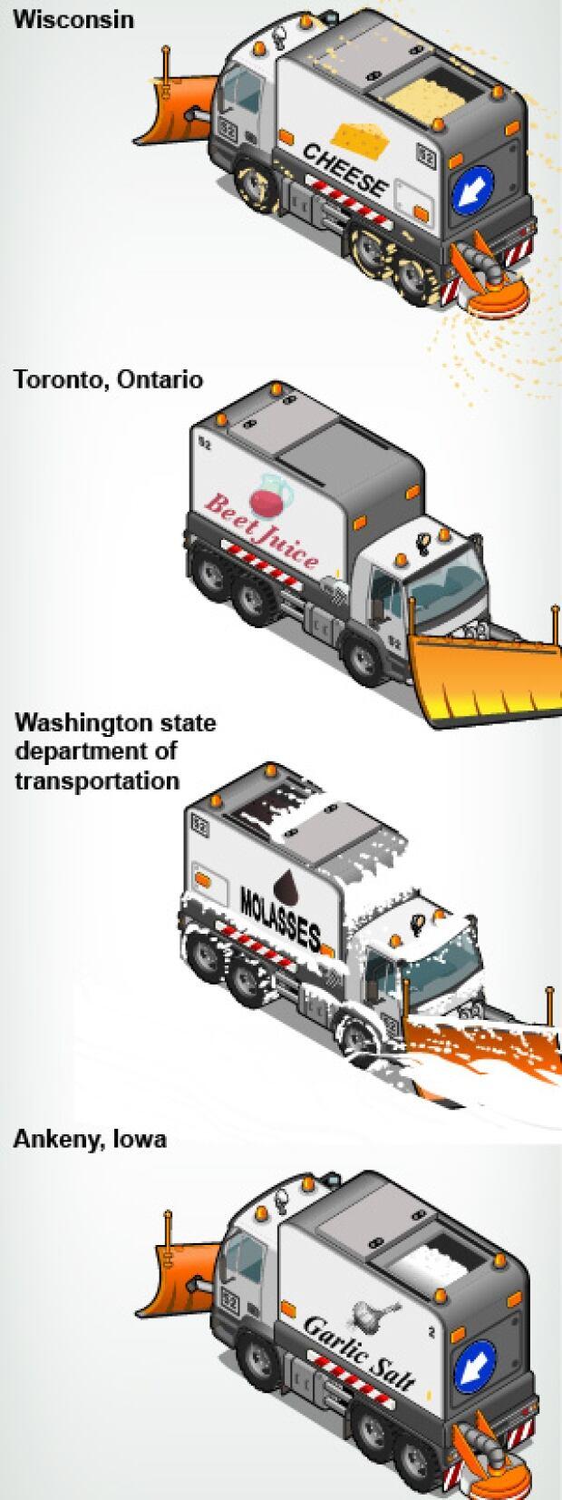 Road salt alternatives infographic