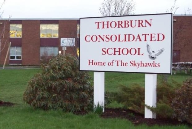 thorburn consolidated