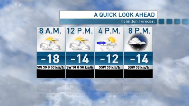 CBC's weather centre calls for a high of about –12 C for Wednesday with a chance of flurries in the afternoon and evening.