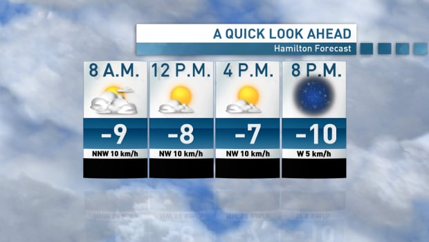 Here's a quick look ahead to today's forecast in Hamilton.
