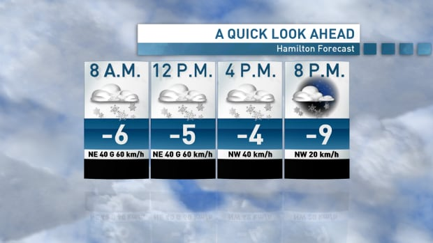 The CBC Weather Centre has provided this forecast for Hamilton for Wednesday.