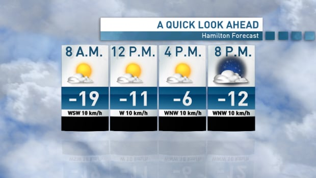 The CBC Weather Centre has provide the above forecast for Hamilton for Wednesday.