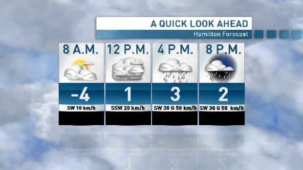 Get ready for a wet couple of days, Hamilton. Environment Canada has issued a rainfall warning with amounts up to 50 mm forecasted.