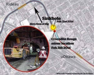 Ottawa sinkhole graphic tunnel