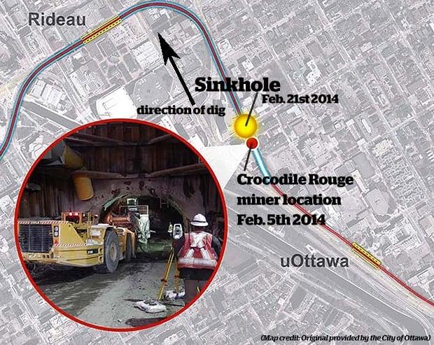 Ottawa sinkhole graphic tunnel