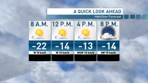 CBC's weather centre predicts a high of around –13 C for Hamilton on Friday.