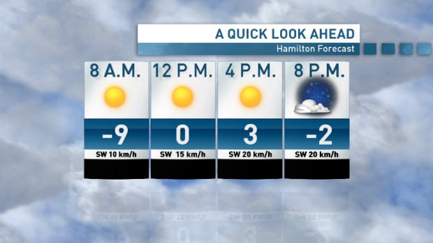 The above-zero temperatures and sunny weather on Friday won't last long. Expect double-digit, below-zero lows over the weekend.