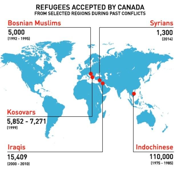 Canada refugees map