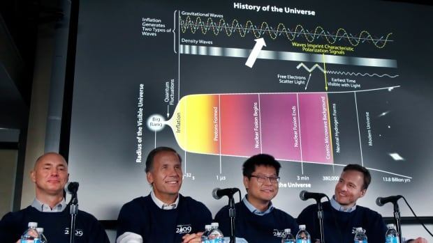 Scientists, from left, Clem Pryke, Jamie Bock, Chao-Lin Kuo and John Kovac at the Harvard-Smithsonian Center for Astrophysics in Cambridge, Mass.,  say they've spotted evidence that a split-second after the Big Bang, the expansion of the cosmos got a powerful-jump start.