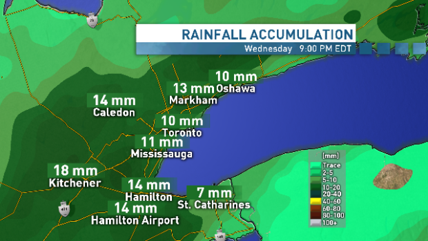Toronto can expect up to 10 millimetres of mixed precipitation Wednesday.