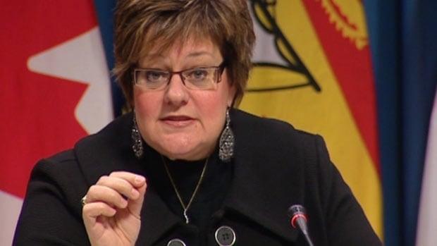 Madeleine Dubé