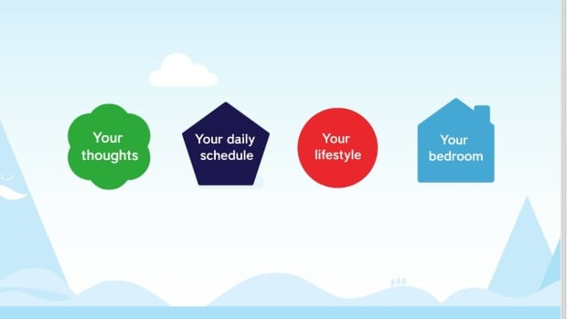 Some of the factors used to create personalized sleep plans in the online Sleepio program.