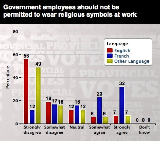 government employees religious symbols work
