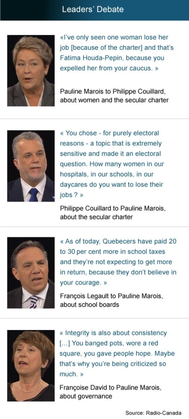 quebec election debate quotations