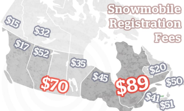 snowmobile registration fees