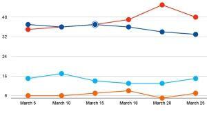 poll tracker quebec election 2014