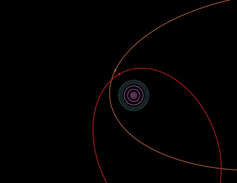 New Dwarf Planet Vp113 Is Most Distant In Solar System Cbc News