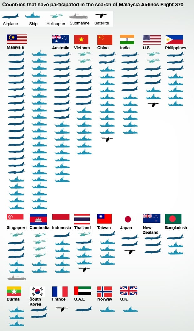 Malaysia Airlines MH370 search infographic