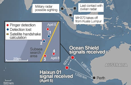 Malaysia Airlines flight MH370 will be found, expert says