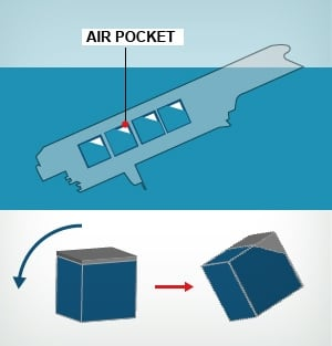 air pocket
