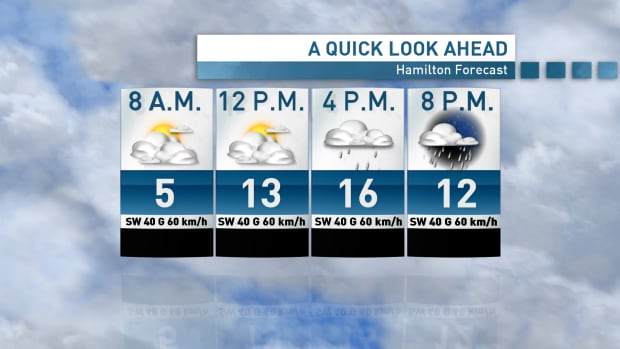 Double-digit temperatures are expected for Hamilton on Thursday afternoon.