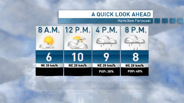 Clouds and a 30 per cent chance of rain, with the risk of a thunderstorm, are in the forecast for Wednesday.
