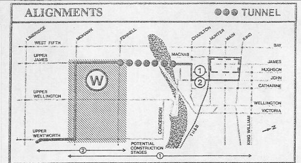 1981 Hamilton elevated train line route map