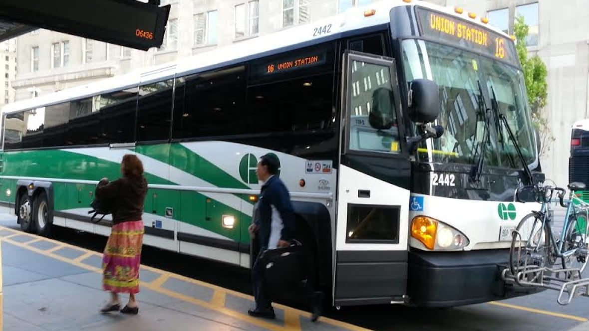 Kitchener To New York Bus
