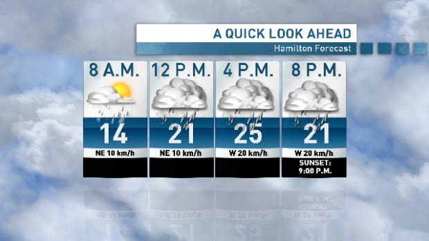 Showers and a risk of a thunderstorm are in the forecast for Wednesday.