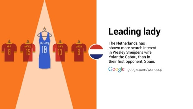 Dutch fans are smitten with Yolanthe Sneijder-Cabau.