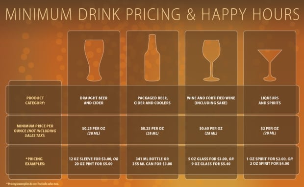 B.C. minimum drink prices infographic - June 20, 2014