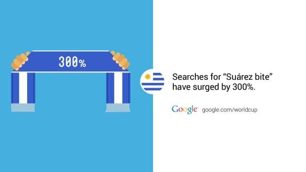 suarez-bite-google