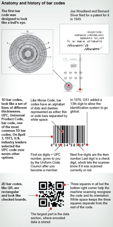 Bar Code graphic