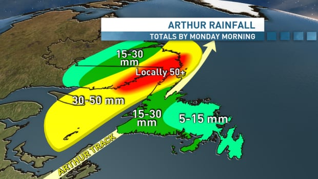 The most rainfall is set for the Northern Peninsula, southeastern Labrador, and the Straits, as post-tropical storm Arthur works its way to Newfoundland and Labrador.