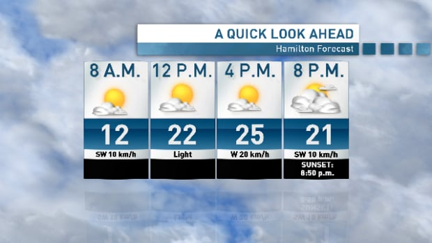 A mix of sun and cloud and a high of 25 C is in the forecast for Hamilton on Friday.